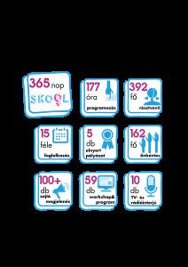 skool_infografika_1 ev
